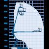 Genie z-5130j-rt ulottuvuus
